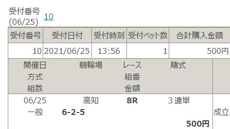 14:04発走の高知競輪8Rの添付車券をどう思いますか?^^