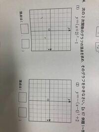 2次関数のグラフの問題です。 (1)y=(x+2)²-1 (2)y=-(x-1)²+2  解き方と答えを教えてください。