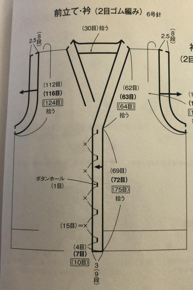 前あきケーブルベストの前たての編み方について教えてください。 前たて・衿は、前端、後ろ衿ぐりから拾い目をして2目ゴム編みで編む。 と記載されているのですがこの場合、後ろ衿ぐり30目拾って編み...