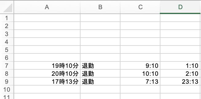 添付のデータのexcelでの時間の計算式教えてください。 ・A列は退勤時刻を示しています。 ・C列は出勤時刻の10:00を退勤時刻から引いた、労働時間 ・D列に残業時間(C列ー8時間) D9にー00:47と表示させたいのですが、表示する計算式を教えてください。 どんな数式を入れても23:13になります。