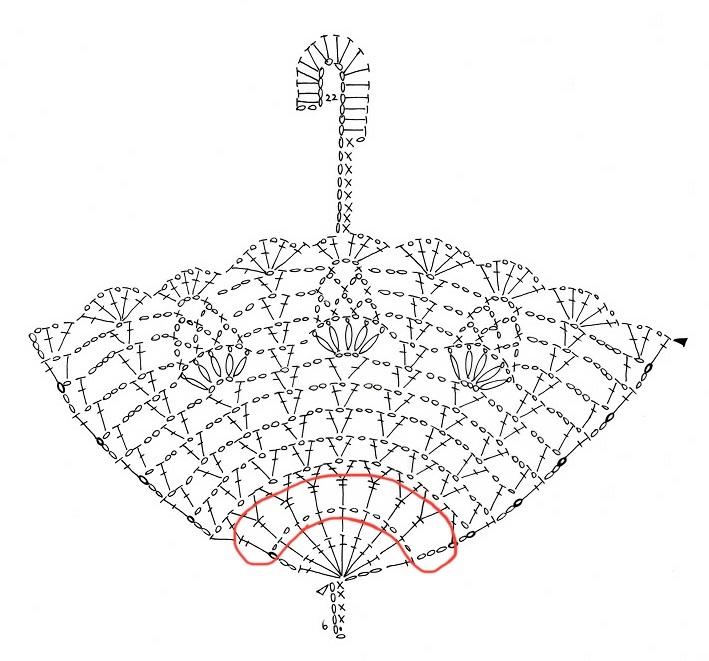 写真の赤で囲った部分を編むとキュッとなって綺麗に編めません。 どうすればいいのでしょうか。