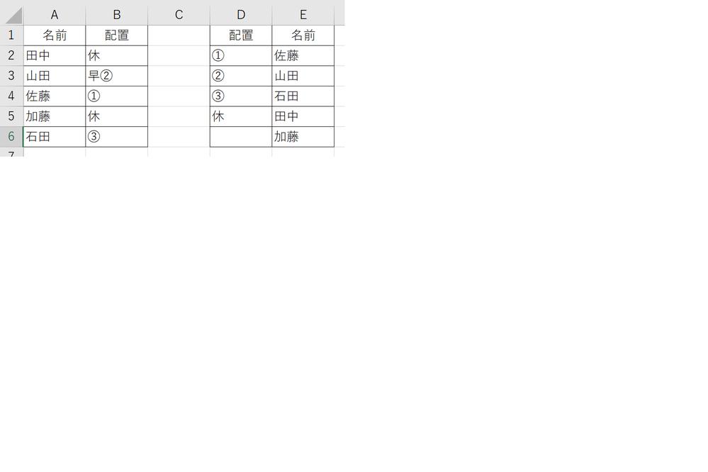 エクセルで写真のように名前と配置が入力されたシフト表から 配置順に名前を並べ替えて表示する方法はありますでしょうか。 配置には配置名+早番などの表記がされています。(早①、遅②など) 並べ替える際は早、遅を無視して並べ替えたいです。