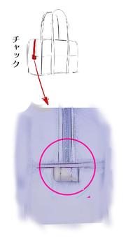 ボストンバッグ型のスクールバッグの側面にある チャックの下についてるこの部分の名称と役割をご存じの方はいらっしゃらないでしょうか? 少し飛び出ている輪っか状の部分です 元となるボストンバッグの Dリングを通すためのものがデザイン上残されているだけのように思いますが 調べても出てこないので