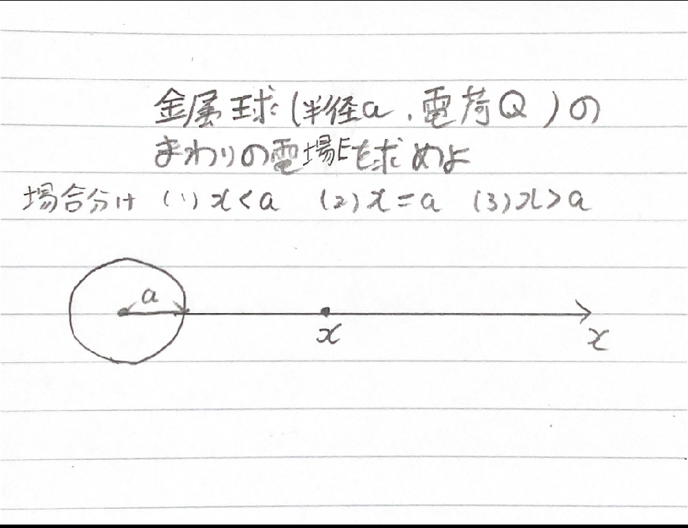 物理の先生からこの問題が出されました 誰か解答と解説お願いします!