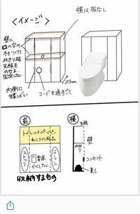トイレ収納のDIY材料の選び方について これから新築です。写真のような収納を作りたいのですがMDFでもできるでしょうか?パイン材のほうが良いでしょうか?仕上げは壁と同じ壁紙も貼りたいと思っています。  ...そもそもこの絵は現実的でしょうか?  ど素人なのでトンカチを買うところからのスタートです。よろしくお願いします。