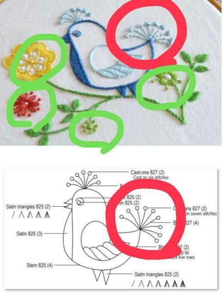 刺繍初心者です。 写真の赤丸の棒の先端の丸はどのようにして作っているのでしょうか? 緑丸の中の丸はどのように作っていますか?