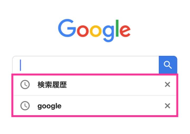 Android携帯にてGoogleの検索バーの検索履歴が消えてしまい、その後に検索をしても履歴も表示されなくなりました。 ウェブとアプリのアクティビティはオンになっていますし、一度Googleを...