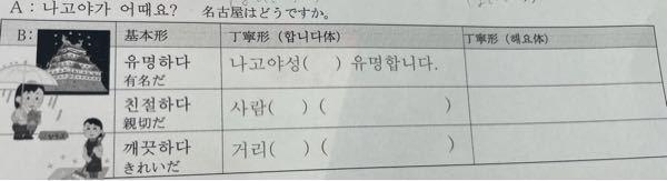 韓国語の課題のここの意味がわかりません。 教えてください!!!至急です。
