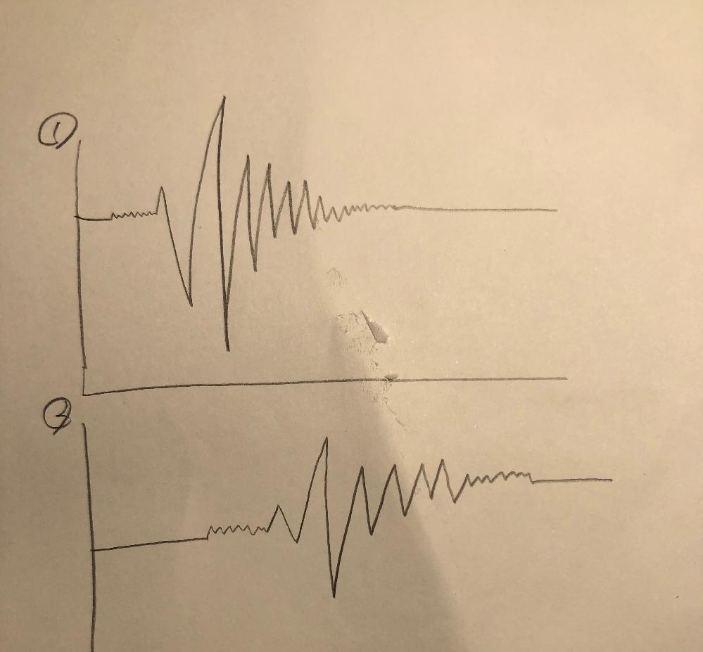 手書きで申し訳ないですが、こういう地震計の記録から、①②どちらの地点の方が大きく揺れたか、はわかりますか?