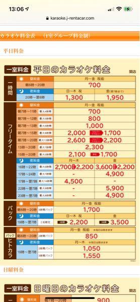 ジャパンレンタカーのカラオケの料金表なのですが昼12時から20時までだとするとどういう風に見ればいいのですか?