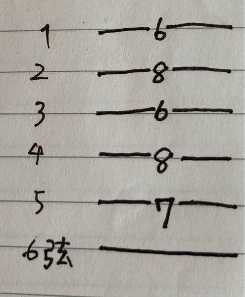 Tab譜を見て練習していてわからないことがあったので教えてください。(>人<;) 何弦をどの指で押さえればいいのかがわからないです。特に6フレットの1弦をどの指で押さえるのかがわからないです。 よろしくお願いします。 よろしくお願いします。