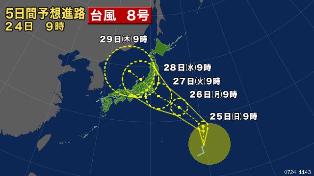 この台風の予報円を見て、どう思いますか