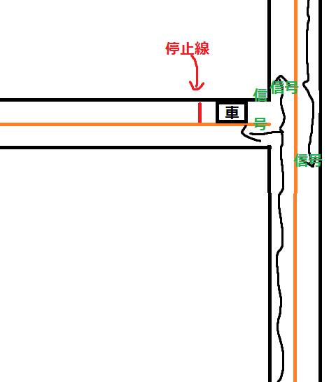 免許取り立ての初心者です。疑問に思ったことがあるので質問させて頂きます。 画像のような状況で自分が停止線の方向へ左折しようとしている状況で、停止線を超えてる車がいて「あ、これ曲がれないしぶつかりそうだな」って車がいた場合、どのように待つのがベストでしょうか? いけないと思ったら、信号が青でも待って、信号前で待つべきですか? https://gyazo.com/84640f292e23e570ed84e39ea9c5ac3c https://gyazo.com/8a76dc57661202d2f5f6308ab9259a41