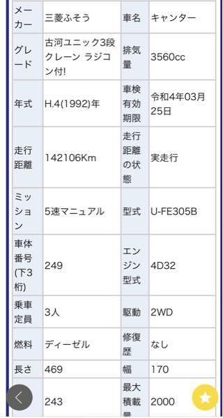 三菱キャンター 平成4年式 エンジン4D32 型式UFE305 B 140000km Furukawaユニック 3段 ラジコン付き この車は故障やクレーンはありますか? 教えてください。