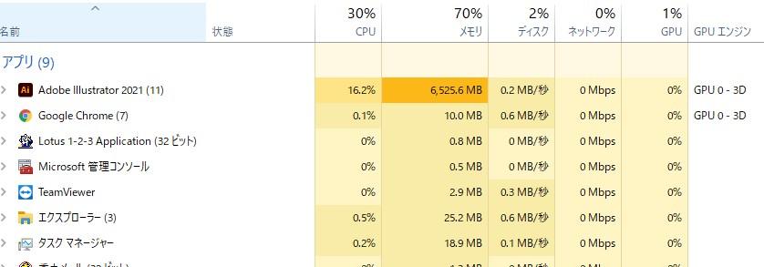 Corei7-11700 メインメモリ8MB×2枚 グラボ無し。 タスクマネージャーで見るとillustratorがたくさんメモリをしようしています。 そしてillustratorの動きが遅いです。 これはメインメモリを足すべきでしょうか? グラボの増設?