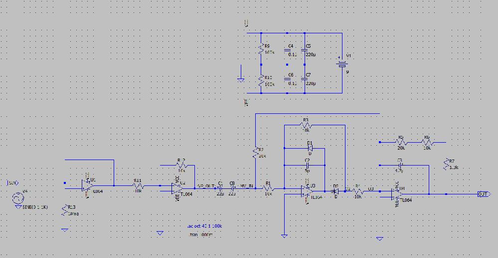 色々と初心者です。 ネットにあがっている情報を利用して、自作ミリバルを作り始めました。 目的は、オーディオアンプの特性測定です。まずは、手持ちのXR2206自作発振器を利用してアンプのf特を測ろうと思っています。 添付の回路の前段はボルテージフォロファ、後段はミリバルです。LTSpiceで動かしてみるとうまくいきそうなので、ブレッドボードで組んでみました。 XR2206からは、DCカットの0.1uFコンデンサを通して1kHz AC 2Vp-pのサイン波を出力させています。 これを回路のSINに入れたのですが、OUTには何も現れない(確か、0Vだったような)のです。 前段のボルテージフォロアだけとか、後段のミリバルだけとかだと、ちゃんと機能しているようです。ブレッドボートの回路をVF_OUTのところで切って、前段ボルテージフォロア出力が正常なのをオシロで確認しました。 また、ここから発振器の信号を入れて、後段のミリバルDC電圧が所望の数値なのも確認しました。 ただ、繋ぐとダメになります。最終的には測定するアンプ出力をボルテージフォロア後で分岐してPCに取り込む予定なので、ボルテージフォロアはカットしたくありません。 自分のにわか知識と経験では、先へ進まないのでこの場で質問する次第です。 よろしくお願いいたします。 オペアンプには手持ちだったTL064(4回路、JFET入力)を使っています。 また、オペアンプの電源は9Vの乾電池の振り分けで±4.5Vを得ています。このグランドの扱いがよくわかっていないのですが、発振器のグランドもここにつないでいます。