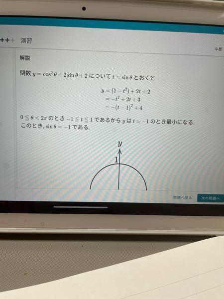 平方完成した後、なぜt=1よりsinθ=1とならないのですか?