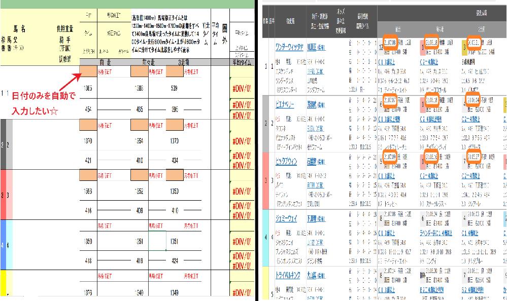 ExcelVBAによるwebデータ抽出ついて質問です! 地方競馬出馬表に記載されている各馬の前走、前々走、三走前のレースの日付を 分析ツールに自動で入力できるようにしたいです。 下記画像 (左側)分析ツール (右側)地方競馬出馬表 画像のオレンジ部分が日付に該当する部分です。 参考URL (地方競馬出馬表) https://www.keiba.go.jp/KeibaWeb/TodayRaceInfo/DebaTable?k_raceDate=2021%2f07%2f29&k_raceNo=12&k_babaCode=27