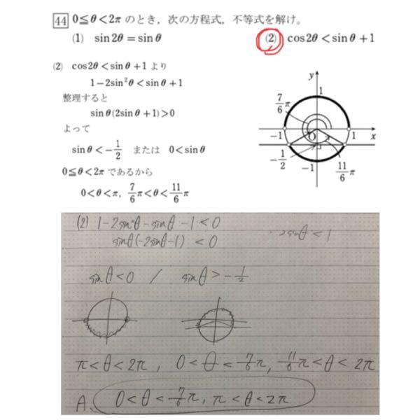 問:0≦θ<2πのとき、cos2θ<sinθ+1を解け。 答え:添付画像上側参照。 私の考え(添付画像下側)で間違えているところ、解説をよろしくお願いします!