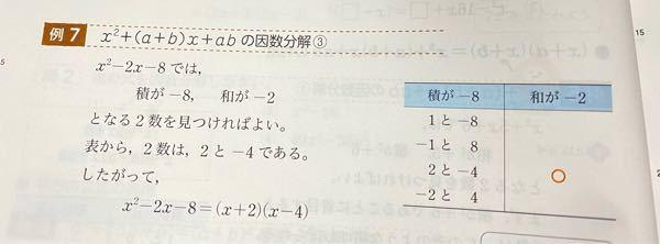 因数分解について質問です。 -8 と-2 の2数がどこから出てきたのかが分かりません、、