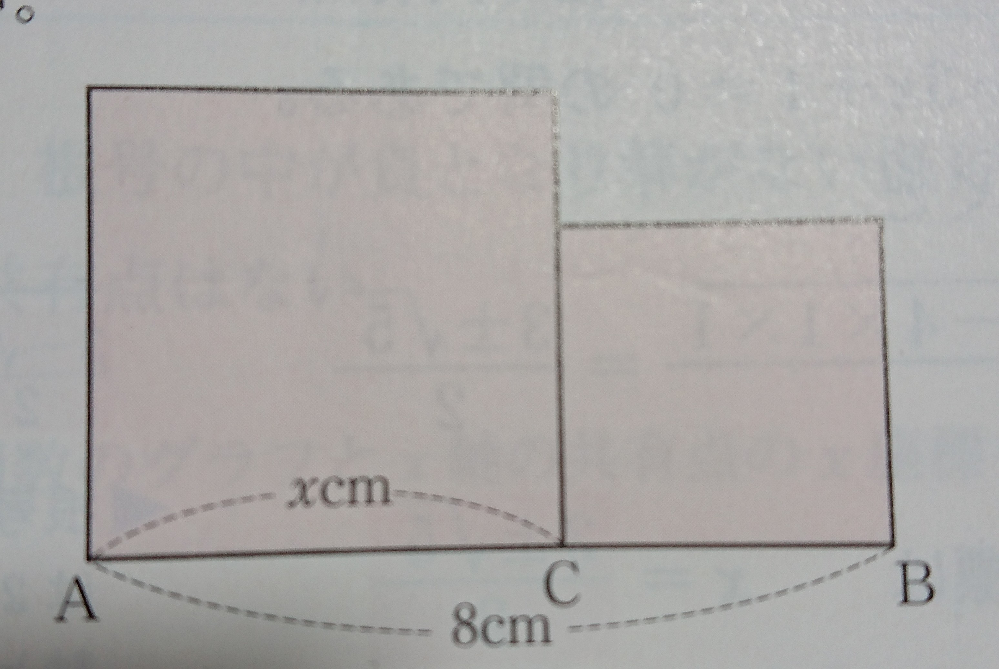 長さ8cmの線分AB上に点Cをとり,AC,CBを一辺とする2つの正方形をつくる。ACの長さをxcmとして,この2つの正方形の面積の和yc㎡の最小値を求めなさい。 答え 最小値32c㎡ なぜこうなるか求め方を具体的に教えて下さい。お願いします。