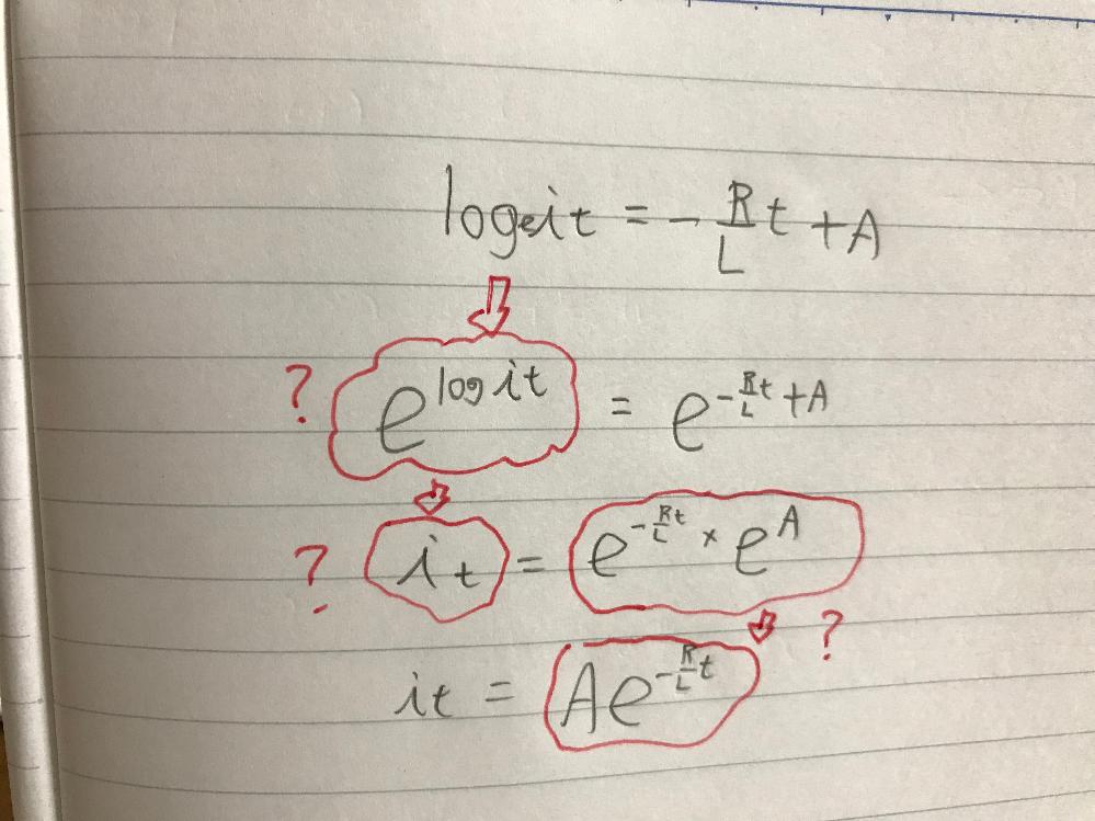 電気数学に詳しい方教えてください! 写真の計算ですが、赤丸の部分がよくわかりません。 なぜこうなるのか。 途中の計算過程を教えていただけないでしょうか。