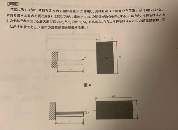 材料力学についての質問です。この問題の解き方を教えてください。
