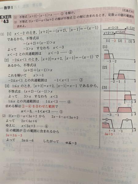 EXER43 (2)について質問させてください。 ⑥の範囲が⑤に含まれる場合ですが、 2a+3≦-3 は理解したのですが、 どうして、右の図で示されているような、2a+3 が -1≦x≦3の範囲内の場合は考えないのでしょうか? 初歩的な質問で申し訳ありません。 よろしくお願いします。