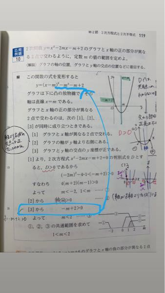 数1の二次方程式と二次不等式の教科書応用例題について質問です。 水色で囲ったところのy座標は-m²-m+2ではなく、 なぜ-m+2だけなのですか??