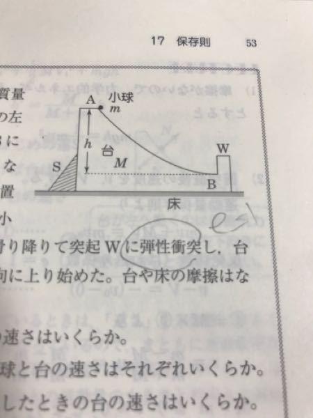 このストッパー付きの台では、この問題では坂が壁ギリギリまであるからぶつかった瞬間から台が動き出すけど、もしこの坂が壁のもっと左で終わってそこから直線を描く台であったら坂が終わった時点で台は動き出...