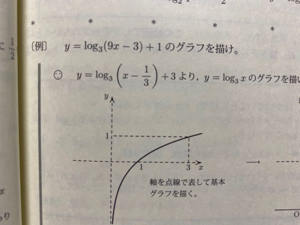 例題の式をどう変形すればその下の式になるのか教えて下さい。