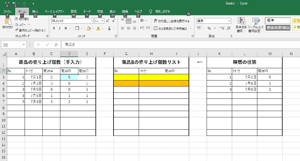 【エクセル】表の作り方について(関数) 張り付けた画像の「商品Bの売り上げ個数リスト」を自動化したいと思っています。 黄色の部分、及びオレンジの部分の関数を教えてください。 一番左の「商品の売り上げ個数(手入力)」の、ナンバー、日付、ABCの個数は、自分で入力します。 そのデータをもとに、「商品B売り上げ個数リスト」が自動反映されてほしいです。 なお、商品Bが「0」の時は、「商品B売り上げ個数リスト」に反映しないようにお願いします。№については、リスト同士で連動しても連動しなくてもいいです。