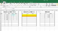 【エクセル】表の作り方について(関数)  張り付けた画像の「商品Bの売り上げ個数リスト」を自動化したいと思っています。 黄色の部分、及びオレンジの部分の関数を教えてください。 一番左の「商品の売り上げ個数(手入力)」の、ナンバー、日付、ABCの個数は、自分で入力します。 そのデータをもとに、「商品B売り上げ個数リスト」が自動反映されてほしいです。  なお、商品Bが「0」の時は、「商品B売り上...