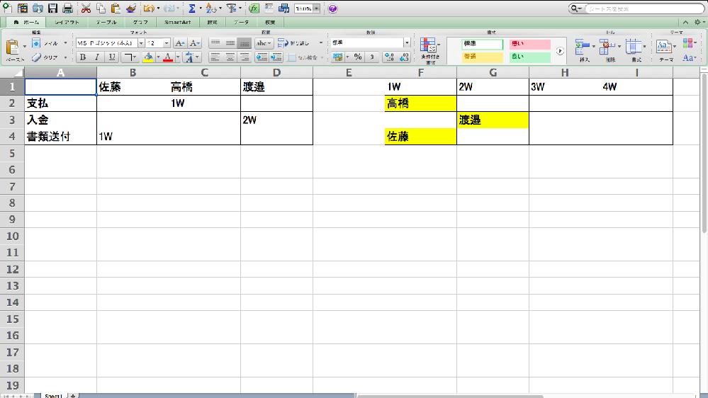 エクセルの関数について教えてください。 まず、左側に基となるデータがあります。 そこから隣の表に名前が表示されるようにしたいです。(黄色セル) 何か良い方法はありますでしょうか。 例) 左の表:支払業務を高橋さんが1Wにしている ↓ 右の表:支払業務を1Wにしている人は高橋さん