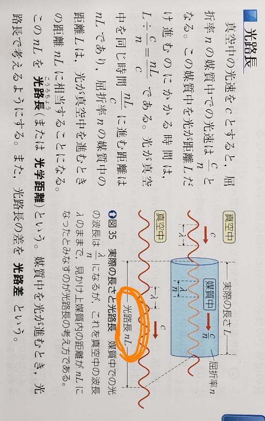 高校物理。 この写真のオレンジで囲ったところの光路長nLはどのように求めたのか教えてほしいです!
