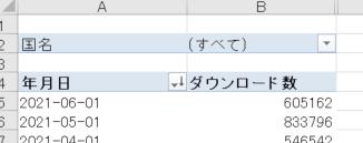 マクロで、ピボットテーブルの表に無い項目でフィルターすることはできますか? ※データとしては「年月日」「ダウンロード数」「国名」 を持っていて、 「国名」はフィルターのみに使用、項目としては「年...
