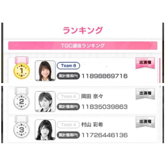 AKB48のTGC選抜は確定しましたか? 画像の1位のAKB48神奈川県代表の人の名前を教えて下さい。