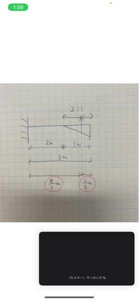 このピンクの部分の計算方法なんですけど、 2+(2/3)=8/3 となるんですけどこの2はどこからとってるんですか?