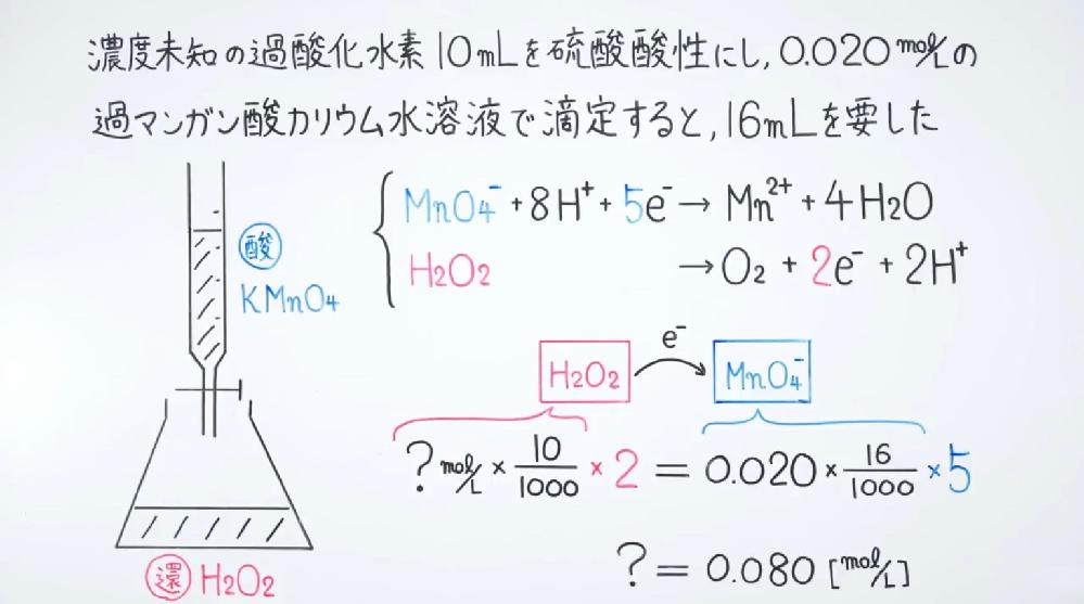 これに書かれている硫酸酸性にするという意味を教えてください