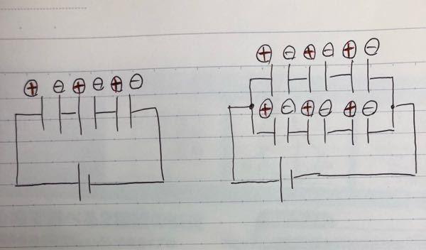 高校物理 電磁気について 下の写真のように充電されたコンデンサーを接続する 充電されたコンデンサーであっても電荷の符号は図のようになるのでしょうか。 場合によるのでしょうか。 教えていただきたいです。よろしくお願いします。