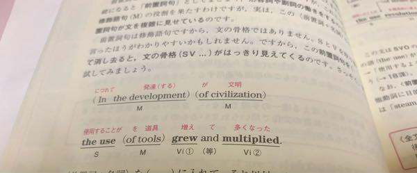このthe use って名詞のuseですよね? 使用じゃなくて、ことで訳してるの何故ですか?