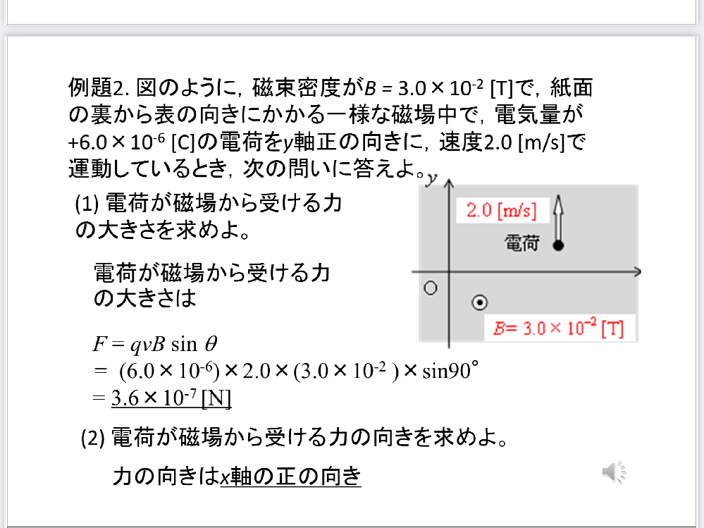 力の向きがx軸の正の向きになる考え方を教えてください