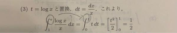 【コイン50枚】積分範囲e→1から置換すると、1→0になる計算過程を教えてください。 河合塾武田塾駿台大学大学受験数学数3積分微分二次関数学歴再受験浪人予備校
