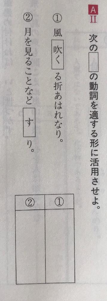 古文です! この答えが 吹け せ になるのですが、どうしてか教えてください!