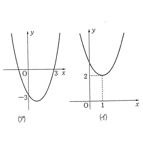 至急です… どなたか解いていただけませんか…? 次の問いに答えよ。 (1) 2次関数y=x²+ax+bのグラフが下の図(ア), (イ) のとき, それぞれの2次関数の式を求めよ。 (2) 放物線y=x²を平行移動して, x軸と点 (-2, 0) および原点で交わるようにした。このとき, その放物線の頂点の座標を求めよ。 (3) グラフが, 放物線 y=2x² を平行移動したもので, 2点(-1, 3), (2,-3) を通る2次関数を求めよ。 (4) グラフがx軸と2点 (1, 0), (4, 0) で交わり, y軸と点 (0, -8) で交わる2次関数を求めよ。 どうかよろしくお願いします。
