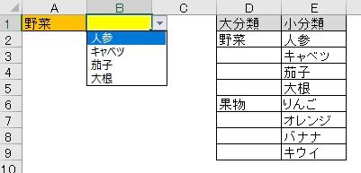 エクセルで、次の図のとおり、大分類と小分類の表をつくっておき、A1セルに大分類のプルダウンリスト(野菜と果物のいずれかを選択するリスト)を設定しておきます。 このとき、A1セルで野菜を選択すると、B1セルに人参から大根までのプルダウンリストが表示され、他方、A1セルで果物を選択すると、B1セルにりんごからキウイまでのプルダウンリストが表示されるようにしたいのですが、どうすればよいでしょうか。