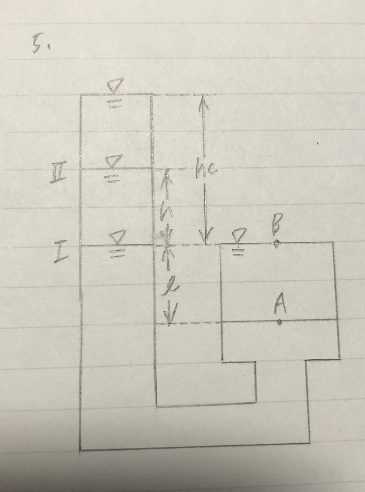 水位がⅠの時のA点の有効応力σ'、間隙水圧u、全応力σ 水位がⅡの時のA点の有効応力σ'、間隙水圧u、全応力σ この求め方を教えてほしいです。