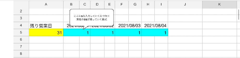 Googleスプレッドシートの関数で質問です! こういうの不慣れなので優しく教えてください>< 残り営業日をカウントしたいのですが、セルに入れる計算式?関数は何でしょうか… 画像の通りです。 1を入れていくセルがB5とC5と2つなっている(?)のですが、なんかもう訳分かんないので教えてください! ど素人的に=31-(C5+E5+、、、)とやってみたもののめんどくさくなったのと弄っている間に変になっちゃったのでここで助け求めます。 よろしくお願い致します。