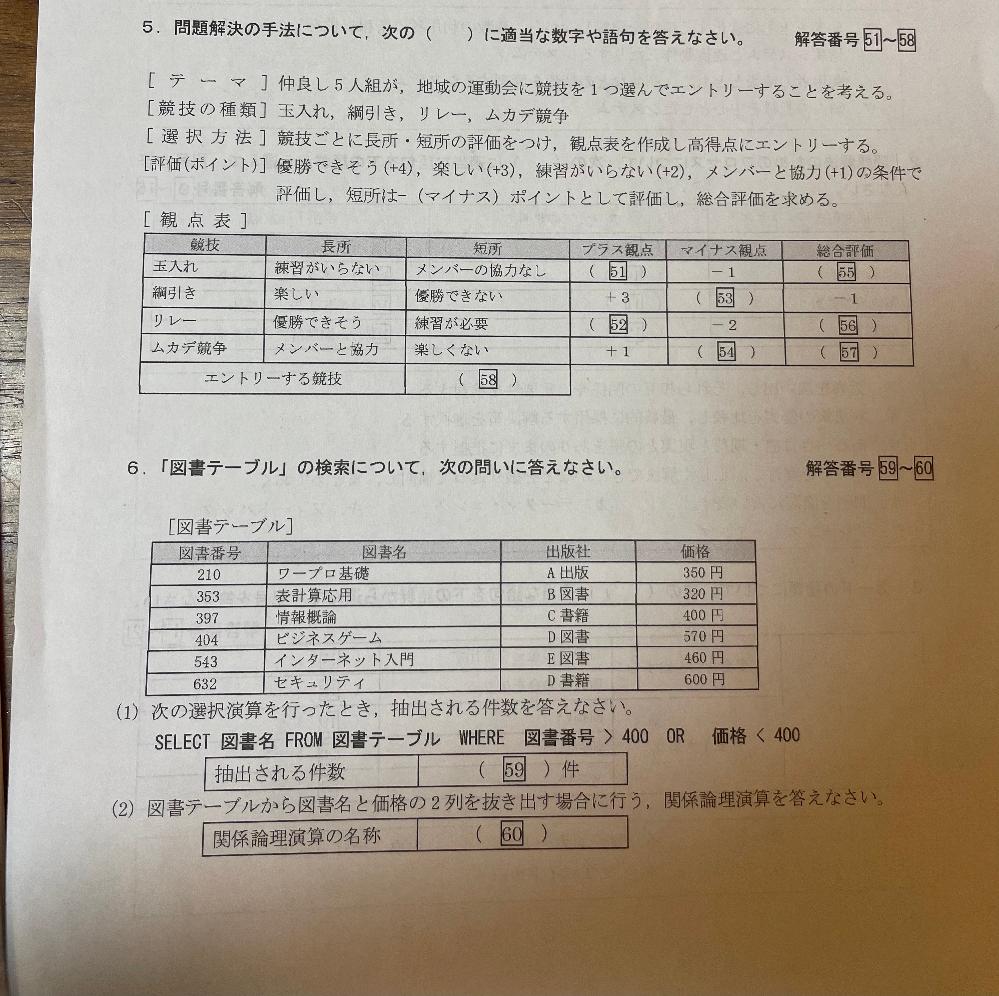 情報の化学が全く分かりません。 夏休みの課題で出たのですが、習っておらず教科書を見ても理解できません。 助けてください。