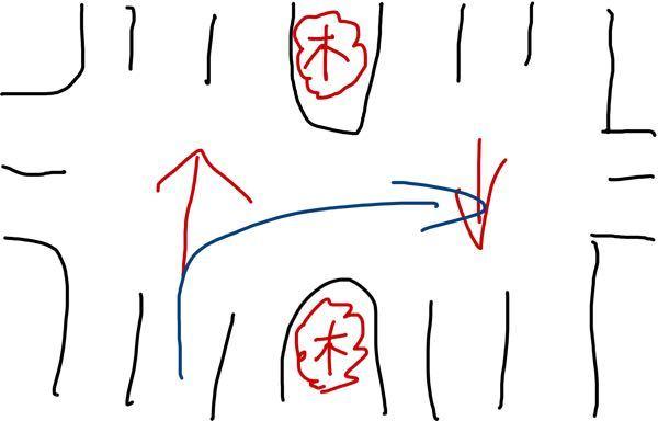 原付で青矢印に行きたいけどやっぱり二段階右折なの?